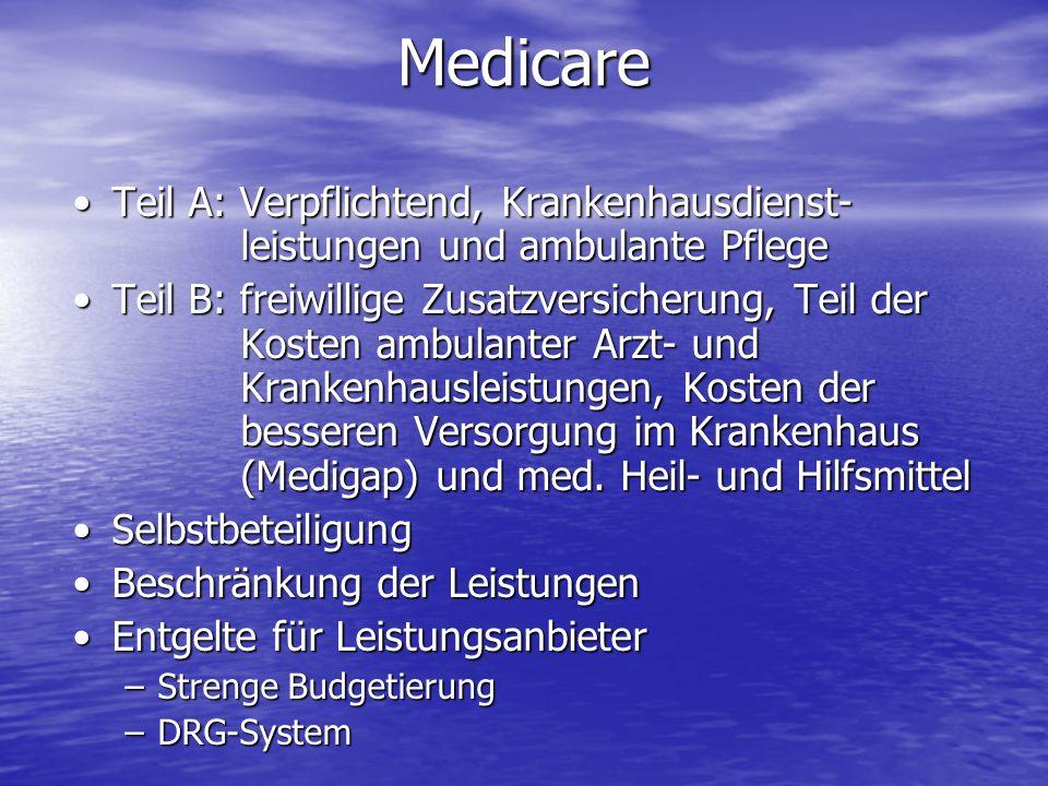 Medicare Teil A: Verpflichtend, Krankenhausdienst- leistungen und ambulante Pflege.