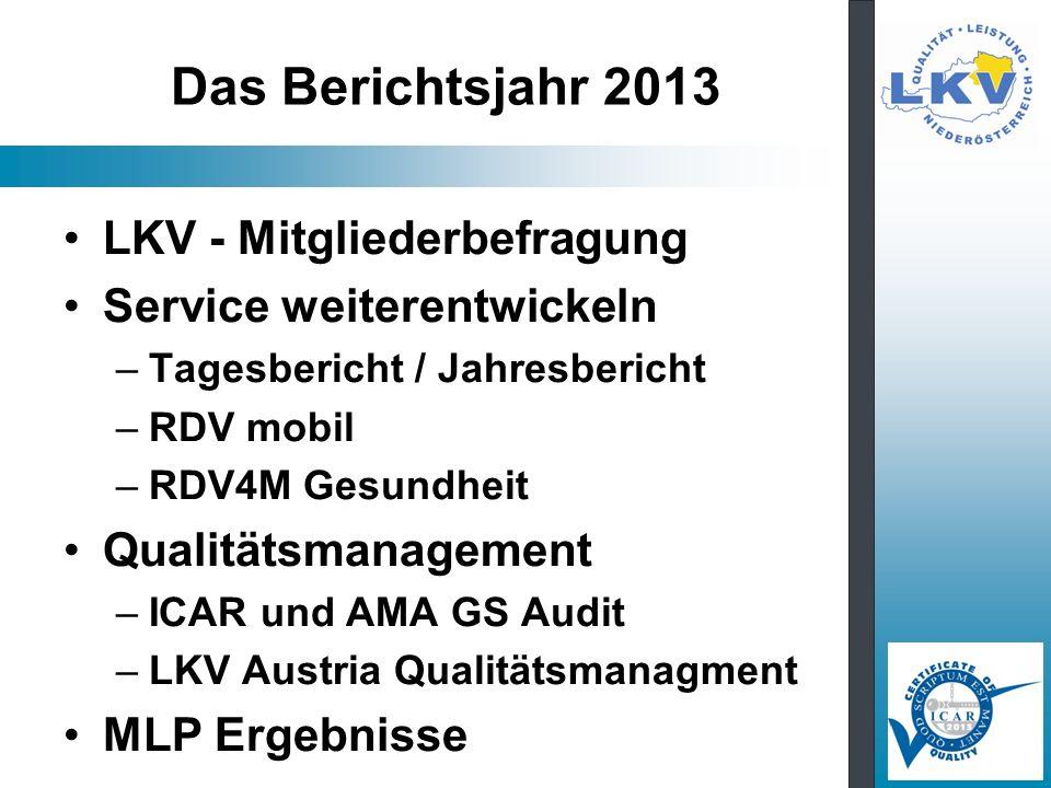 Das Berichtsjahr 2013 LKV - Mitgliederbefragung