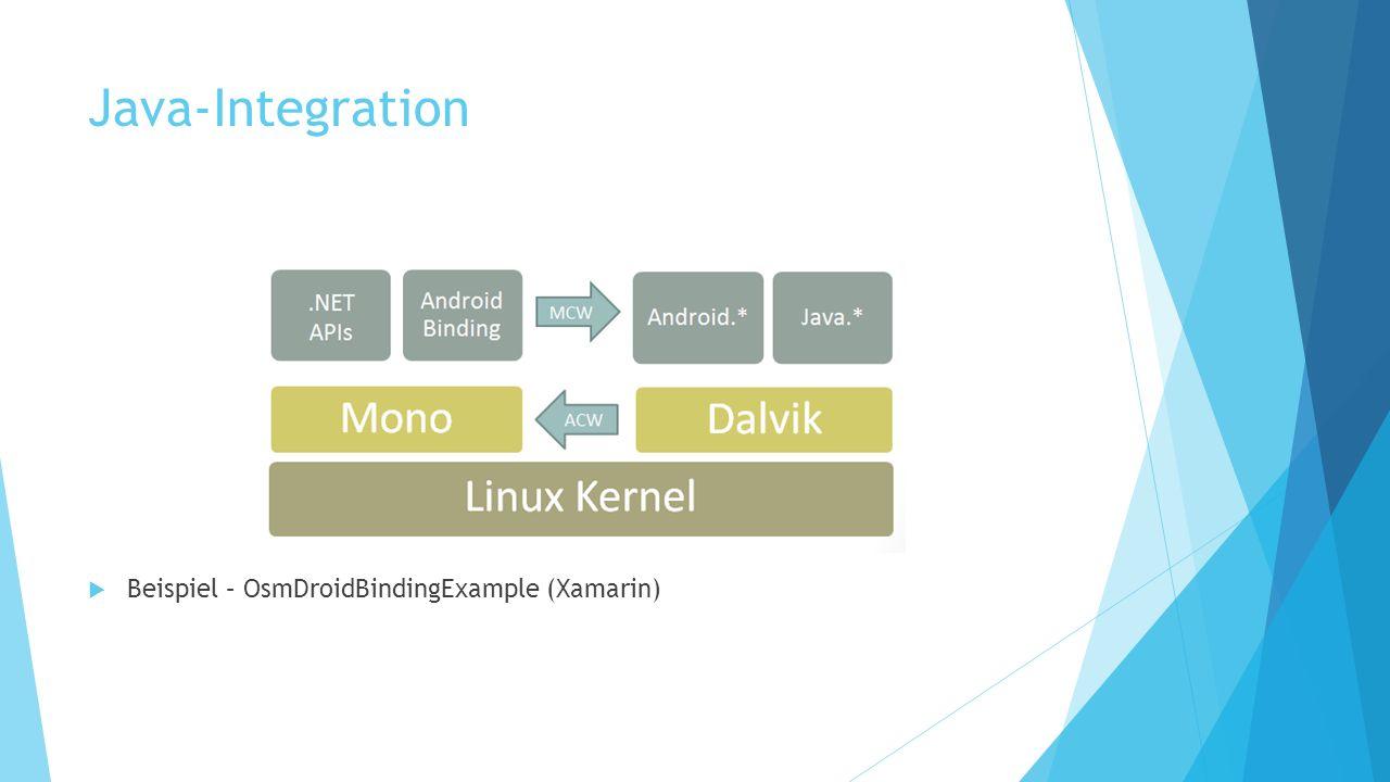 Java-Integration Beispiel – OsmDroidBindingExample (Xamarin)