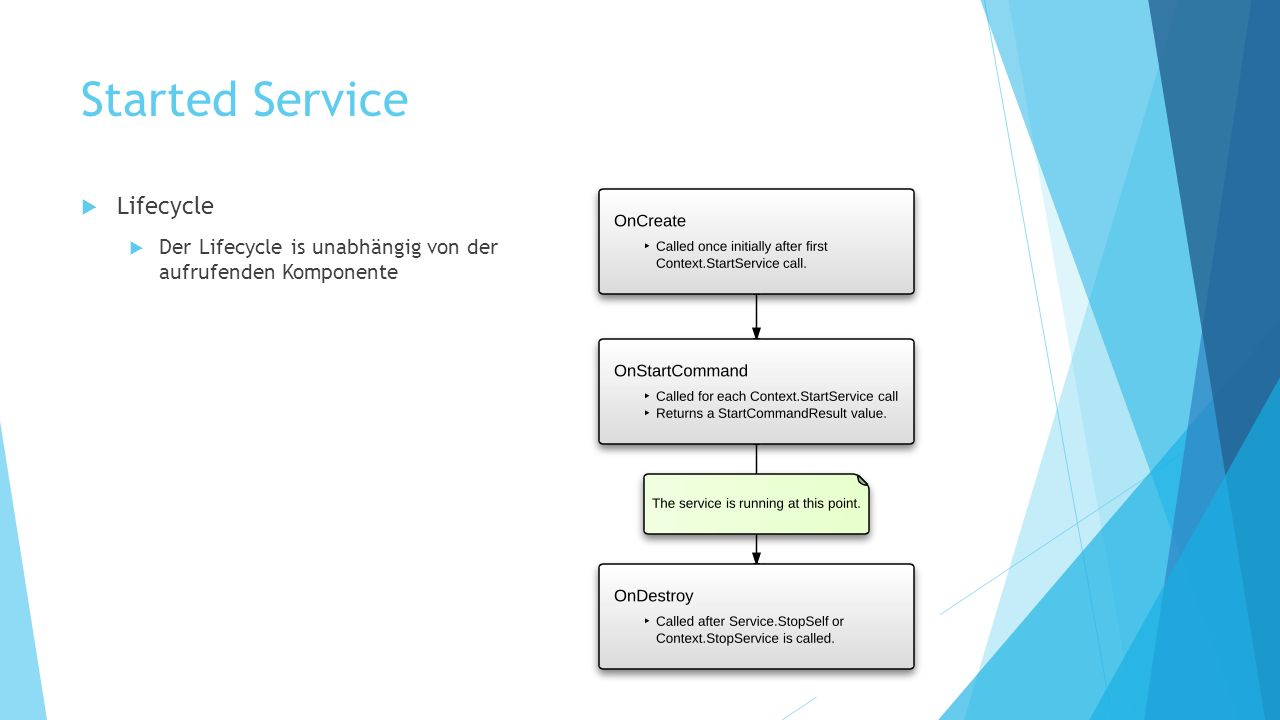 Started Service Lifecycle