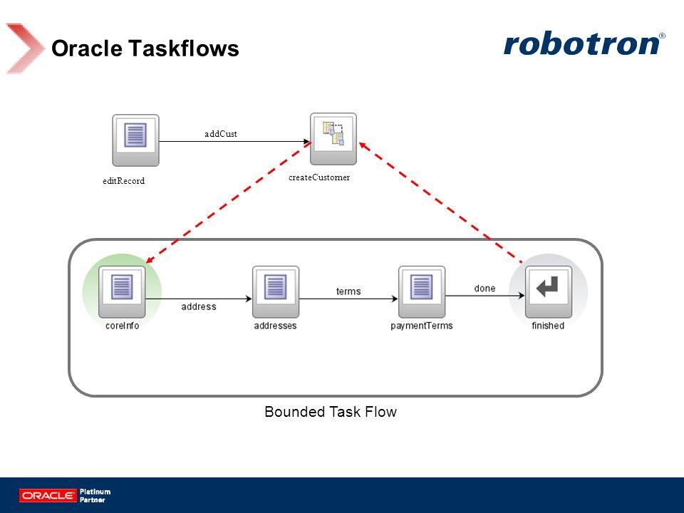 Oracle Taskflows Bounded Task Flow editRecord addCust createCustomer