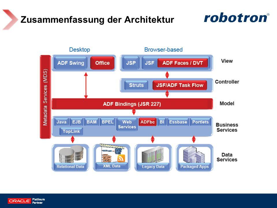 Zusammenfassung der Architektur