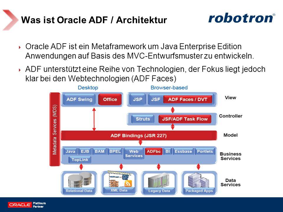 Was ist Oracle ADF / Architektur