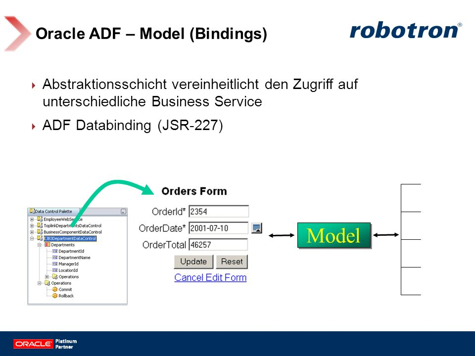 Oracle ADF – Model (Bindings)