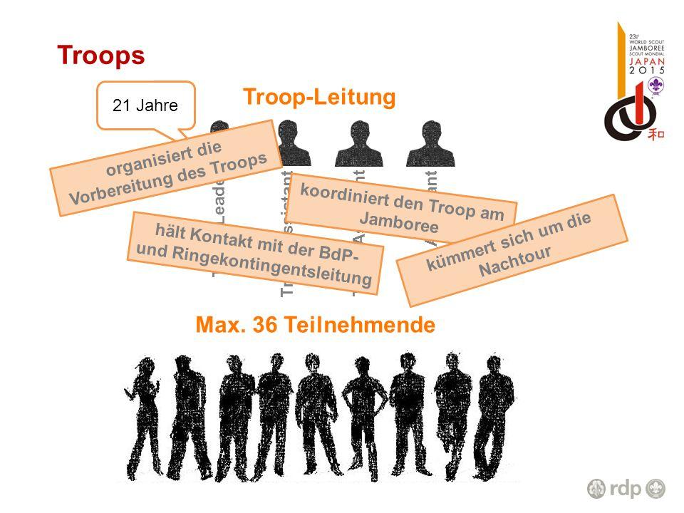 Troops Troop-Leitung Max. 36 Teilnehmende 21 Jahre