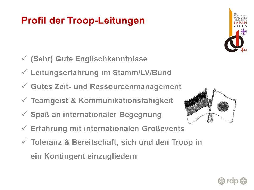 Profil der Troop-Leitungen