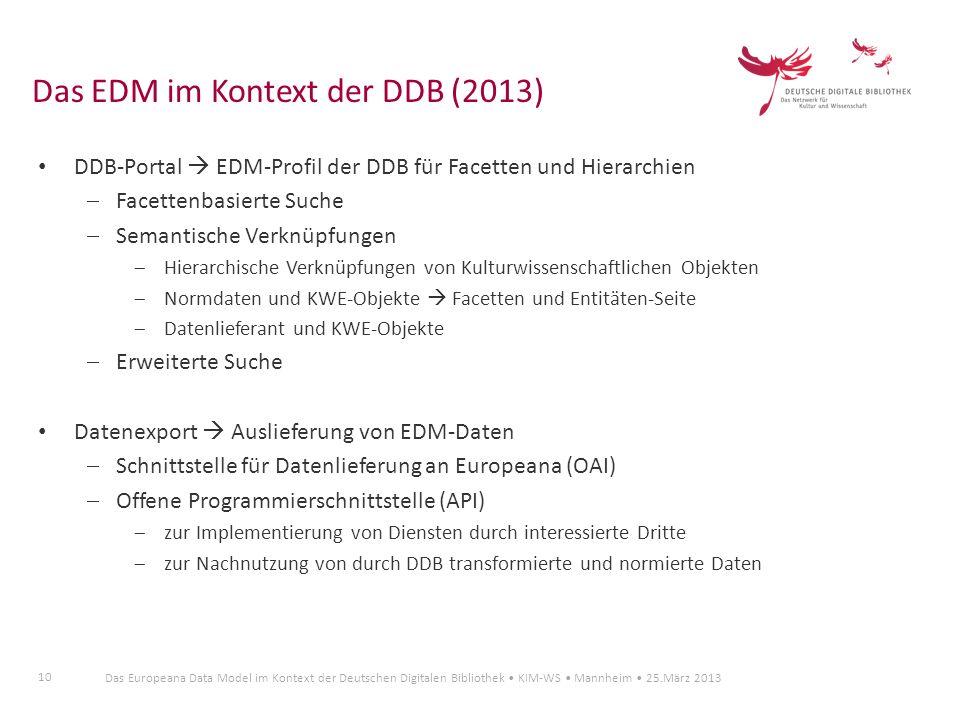 Das EDM im Kontext der DDB (2013)