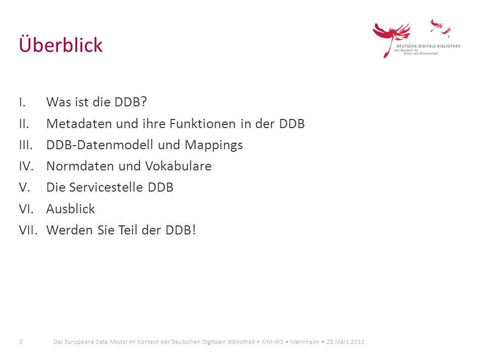 Überblick Was ist die DDB Metadaten und ihre Funktionen in der DDB