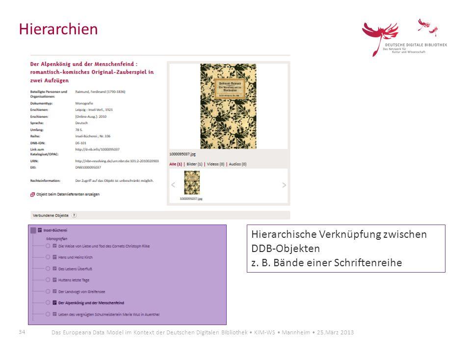 Hierarchien Hierarchische Verknüpfung zwischen DDB-Objekten
