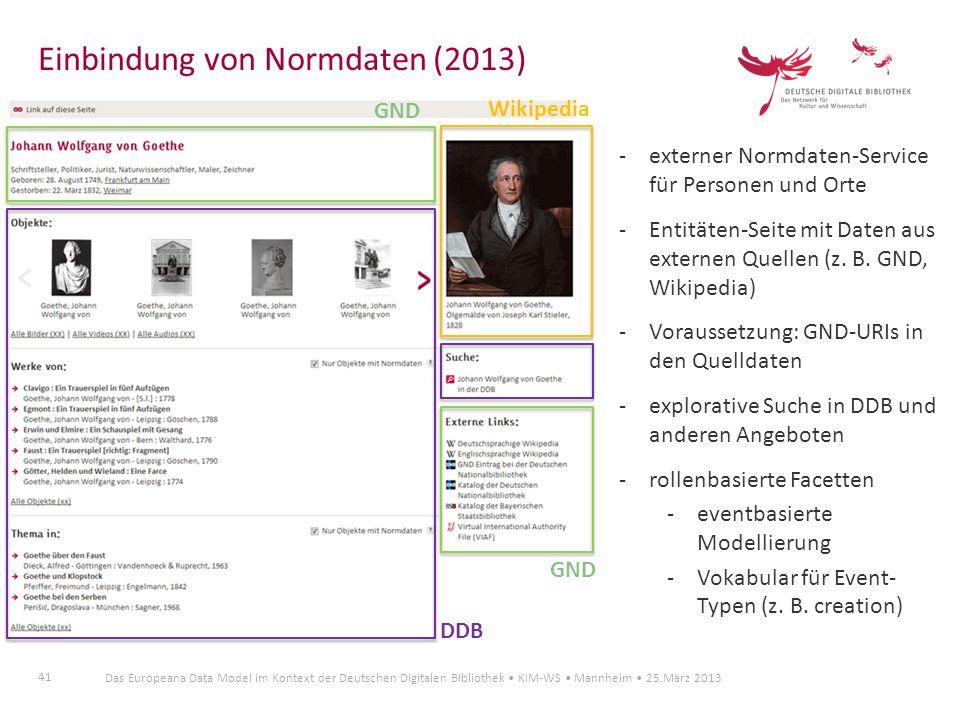 Einbindung von Normdaten (2013)