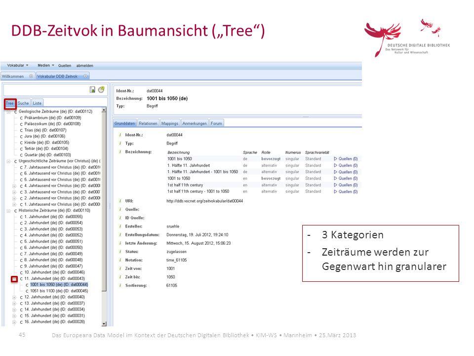 """DDB-Zeitvok in Baumansicht (""""Tree )"""