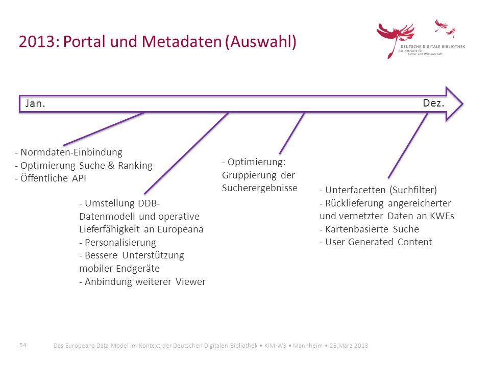 2013: Portal und Metadaten (Auswahl)