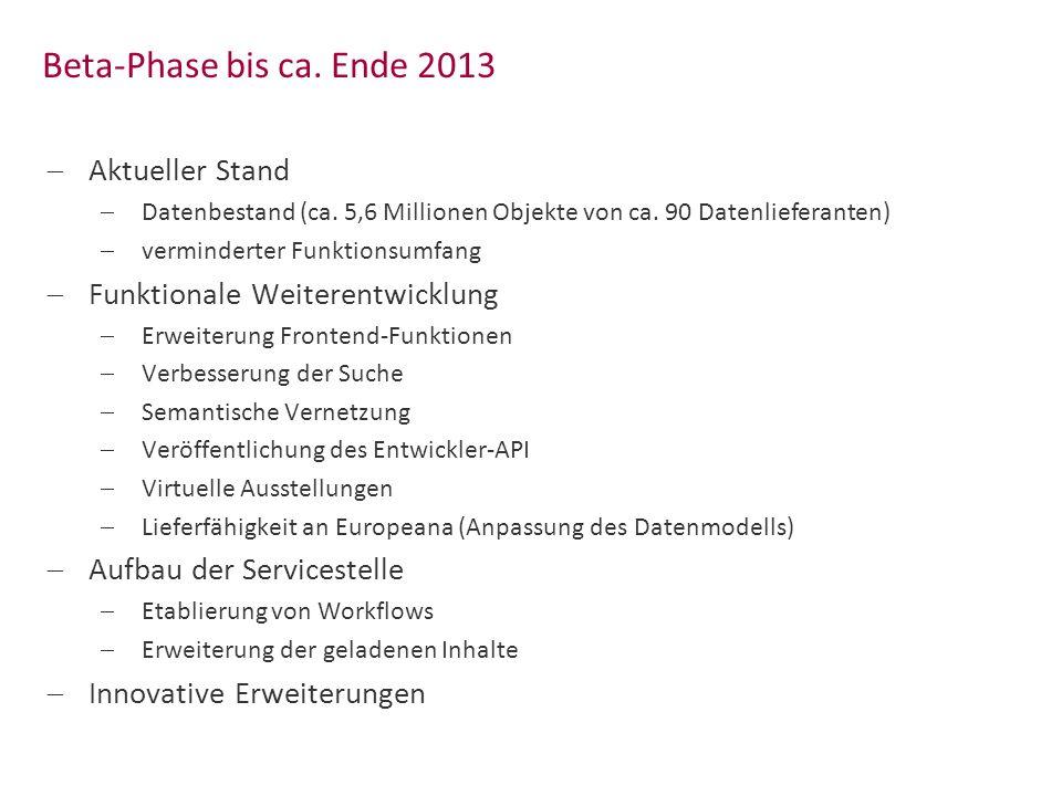 Beta-Phase bis ca. Ende 2013 Aktueller Stand