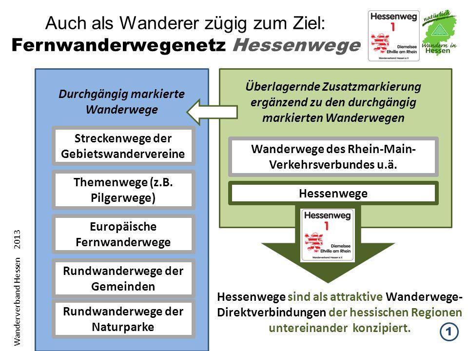 Auch als Wanderer zügig zum Ziel: Fernwanderwegenetz Hessenwege