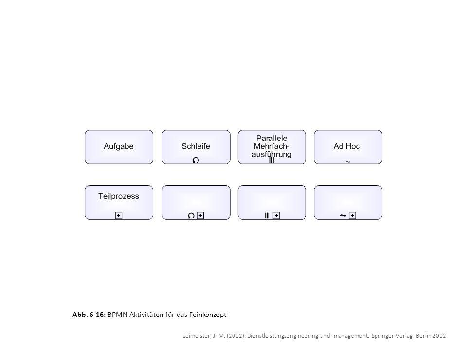 Abb. 6-16: BPMN Aktivitäten für das Feinkonzept