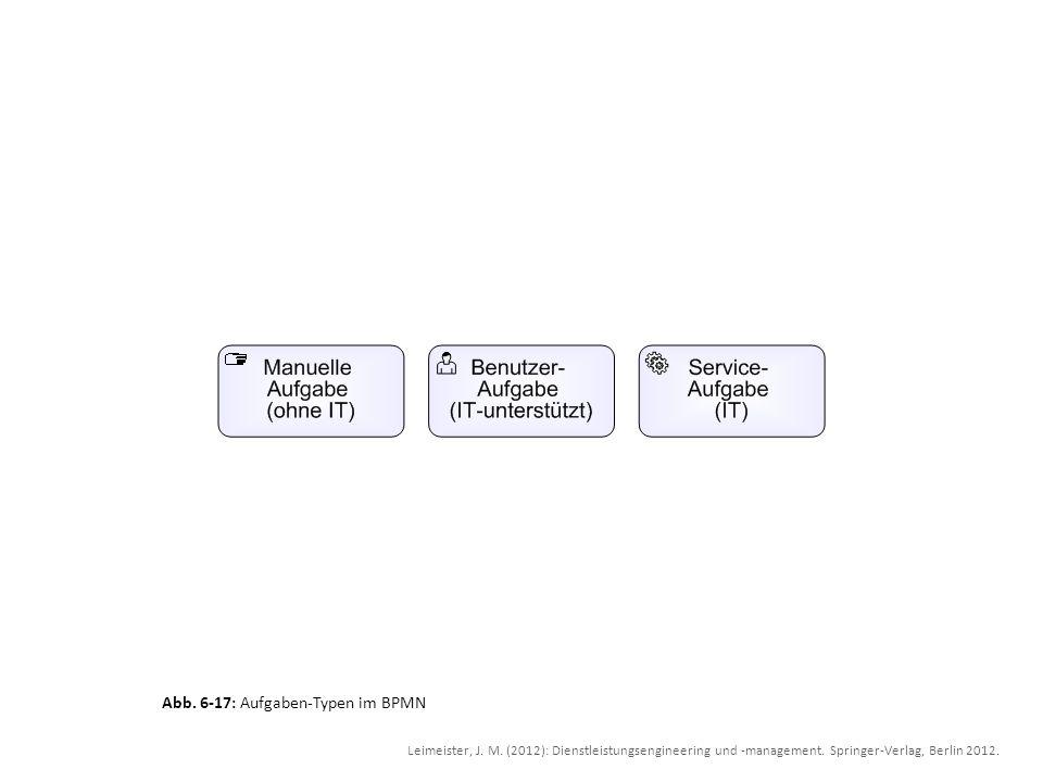 Abb. 6-17: Aufgaben-Typen im BPMN