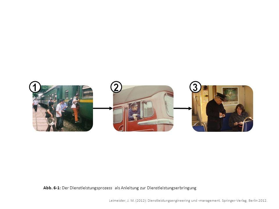 Abb. 6-1: Der Dienstleistungsprozess als Anleitung zur Dienstleistungserbringung