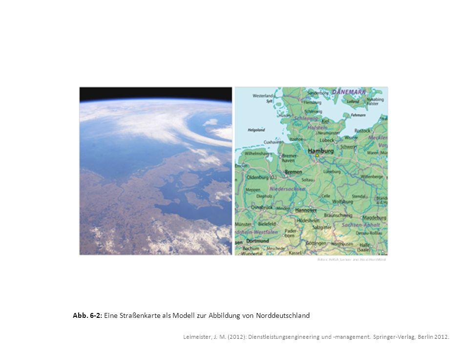 Abb. 6-2: Eine Straßenkarte als Modell zur Abbildung von Norddeutschland
