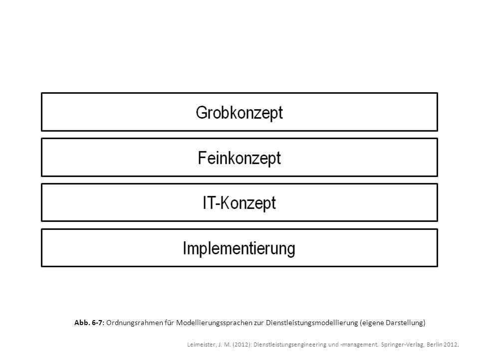Abb. 6-7: Ordnungsrahmen für Modellierungssprachen zur Dienstleistungsmodellierung (eigene Darstellung)
