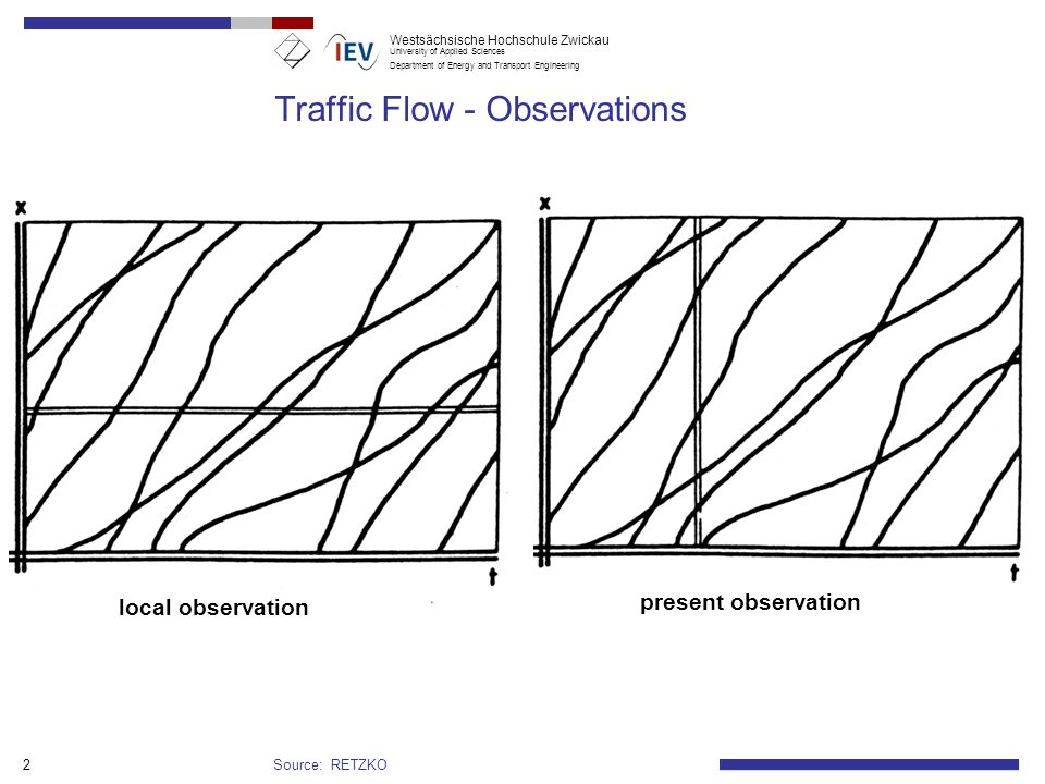 Traffic Flow - Observations