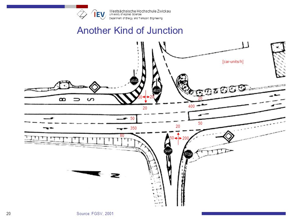 Another Kind of Junction