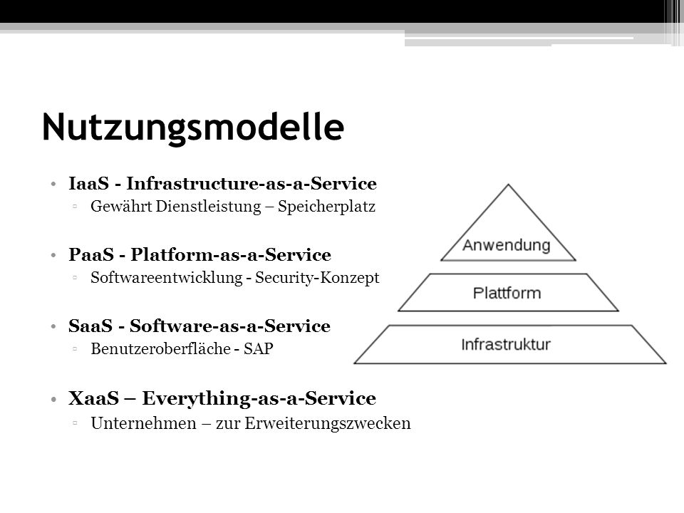 Nutzungsmodelle XaaS – Everything-as-a-Service