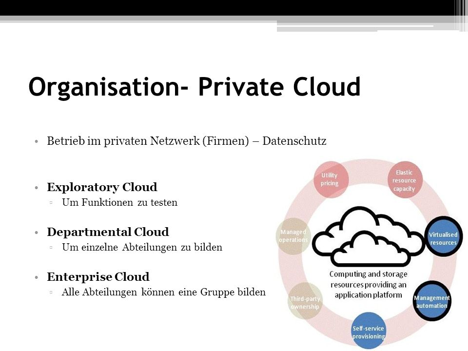 Organisation- Private Cloud