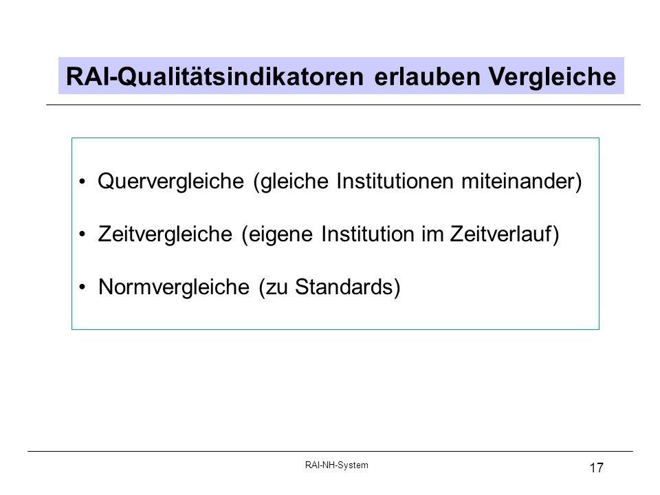 RAI-Qualitätsindikatoren erlauben Vergleiche