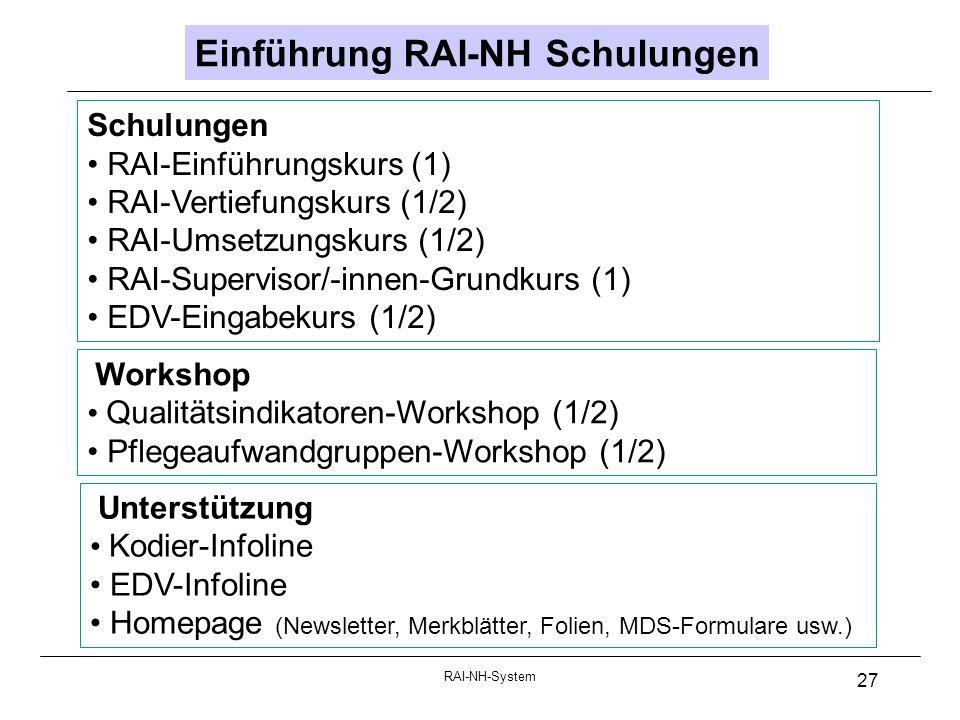 Einführung RAI-NH Schulungen