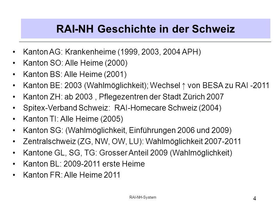RAI-NH Geschichte in der Schweiz