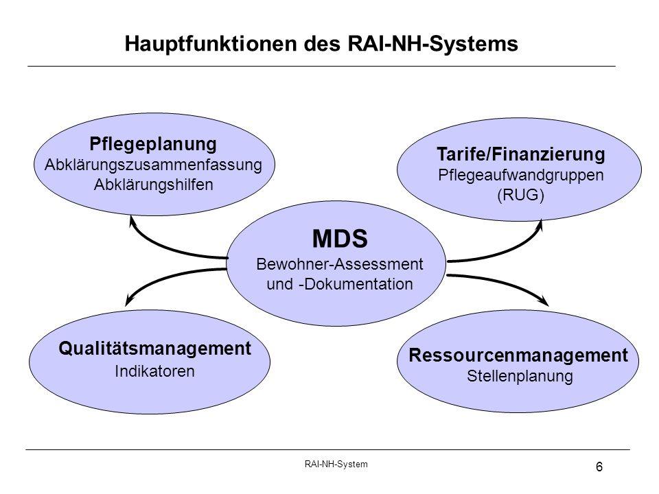 Hauptfunktionen des RAI-NH-Systems