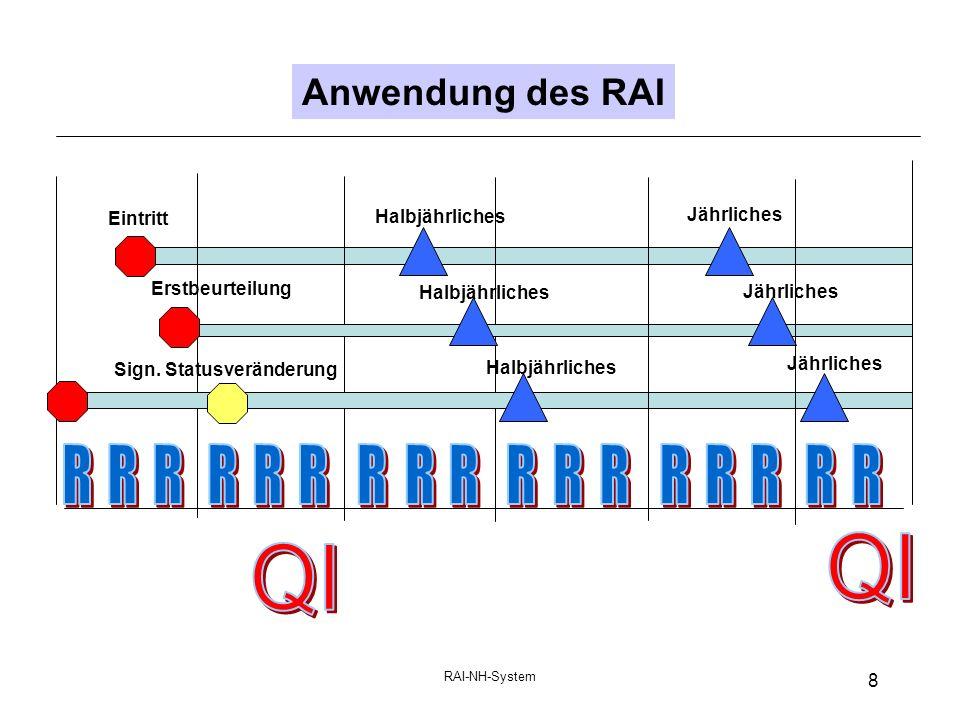 R R R R R R R R R R R R R R R R R QI QI Anwendung des RAI Eintritt