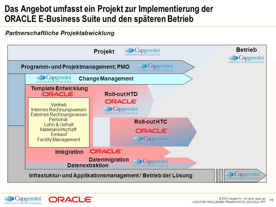 Infrastuktur- und Applikationsmanagement / Betrieb der Lösung