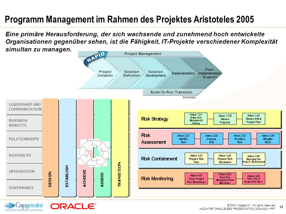 Programm Management im Rahmen des Projektes Aristoteles 2005