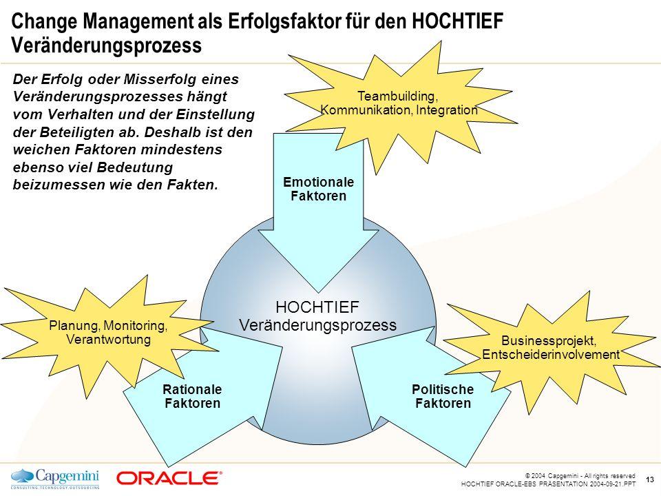Change Management als Erfolgsfaktor für den HOCHTIEF Veränderungsprozess