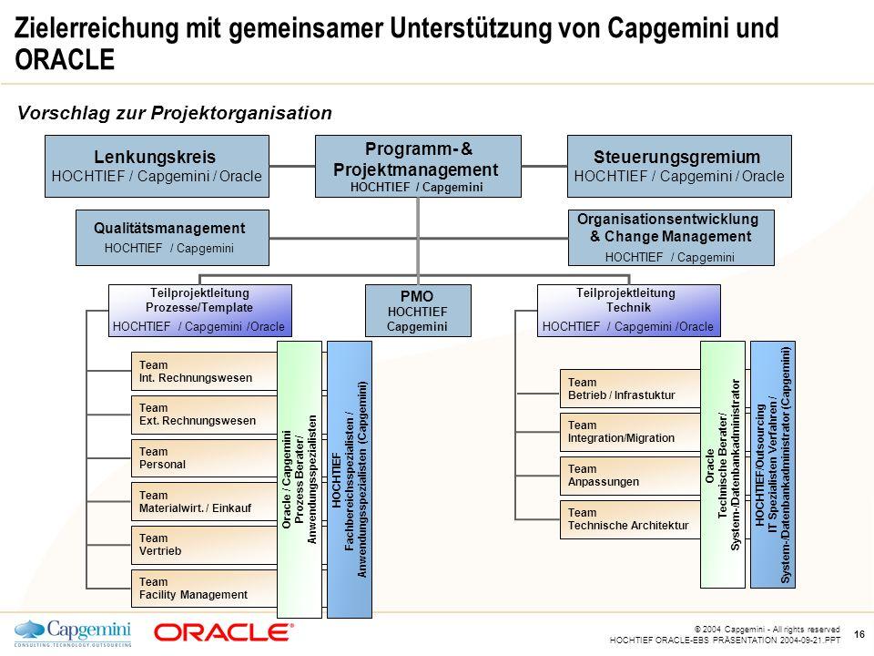 Zielerreichung mit gemeinsamer Unterstützung von Capgemini und ORACLE