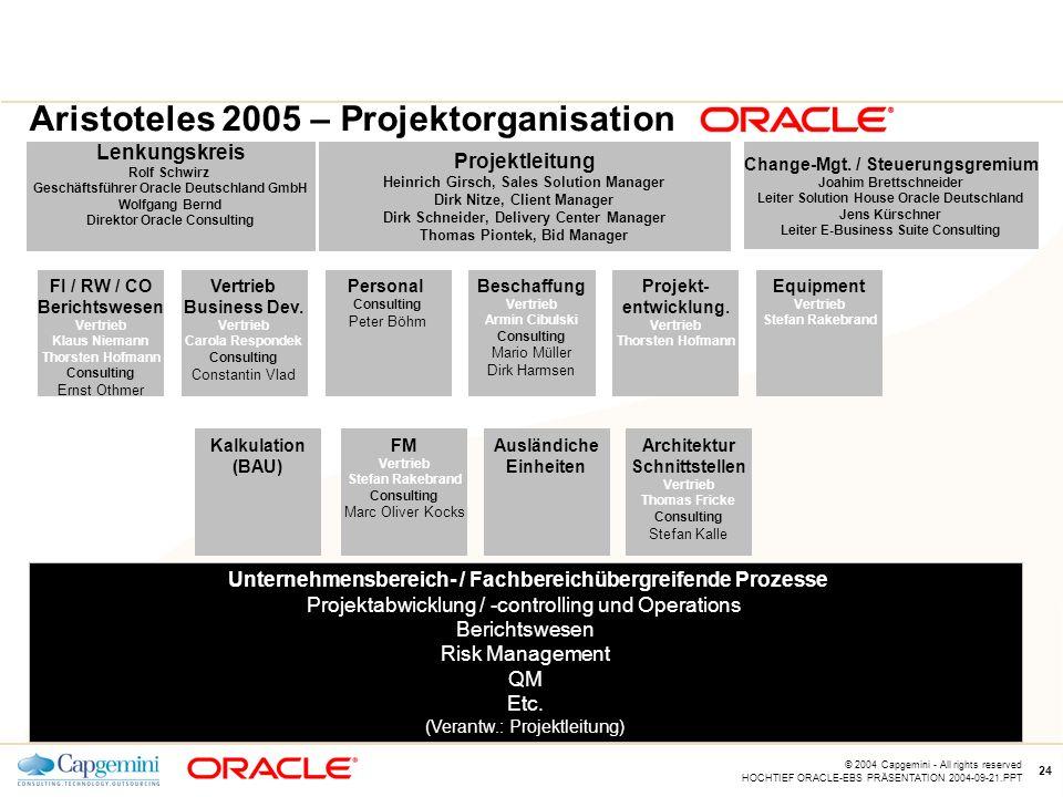 Aristoteles 2005 – Projektorganisation