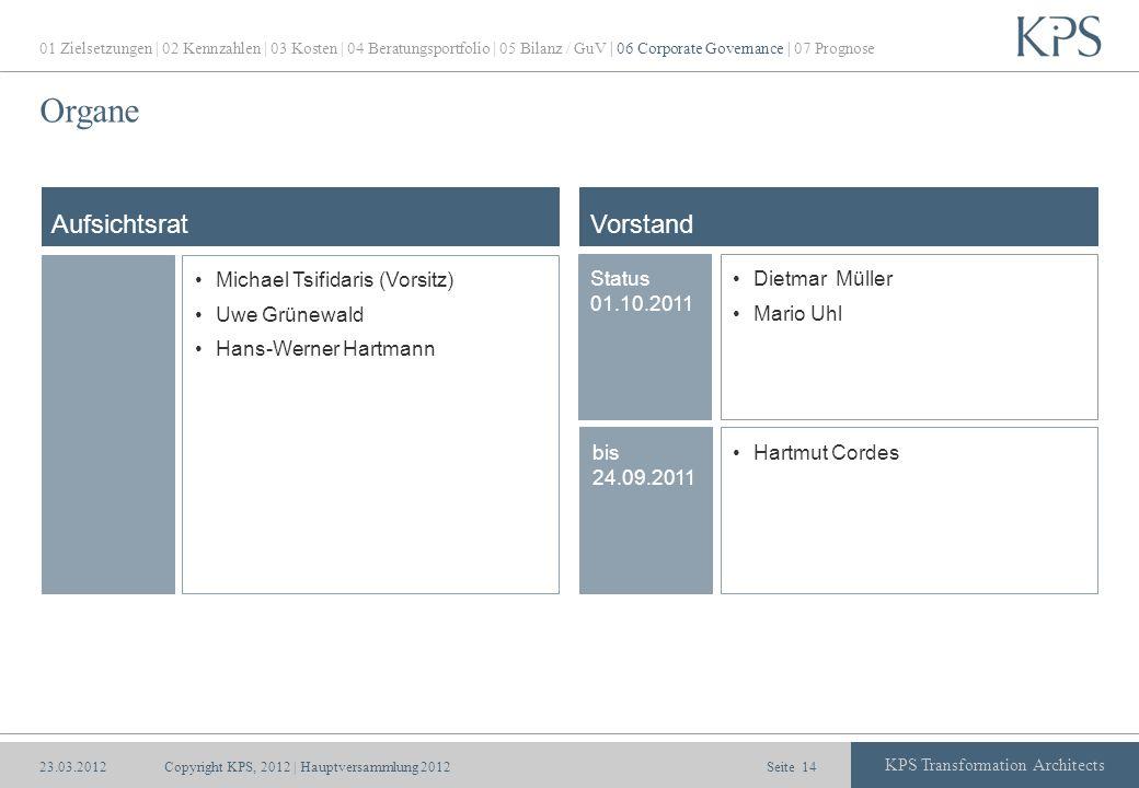 Organe Aufsichtsrat Vorstand Michael Tsifidaris (Vorsitz)