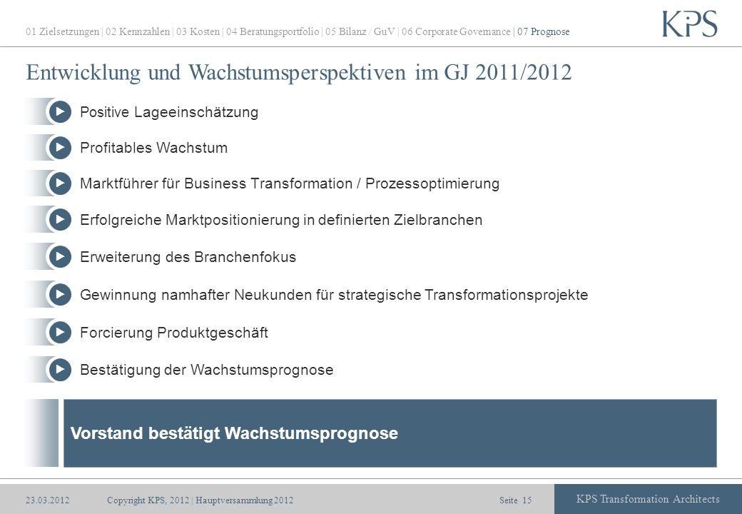 Entwicklung und Wachstumsperspektiven im GJ 2011/2012