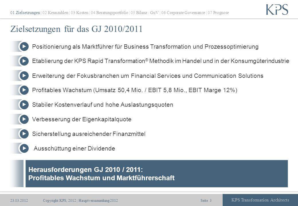 Zielsetzungen für das GJ 2010/2011