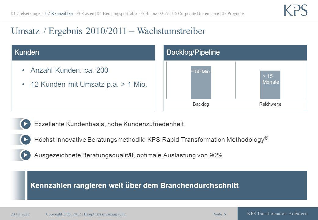 Umsatz / Ergebnis 2010/2011 – Wachstumstreiber
