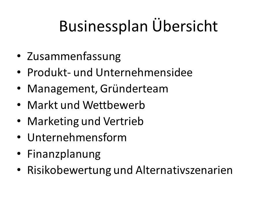 Businessplan Übersicht