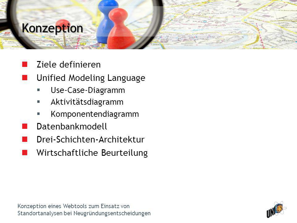 Konzeption Ziele definieren Unified Modeling Language Datenbankmodell