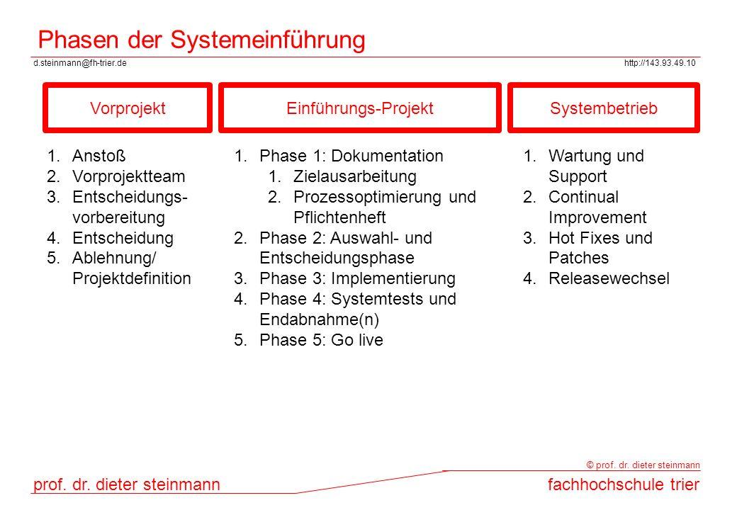 Phasen der Systemeinführung