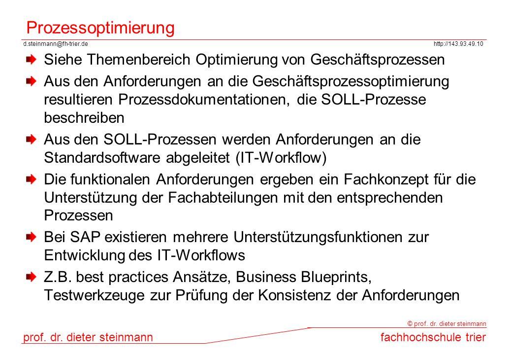 Prozessoptimierung Siehe Themenbereich Optimierung von Geschäftsprozessen.