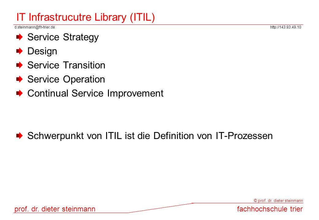 IT Infrastrucutre Library (ITIL)
