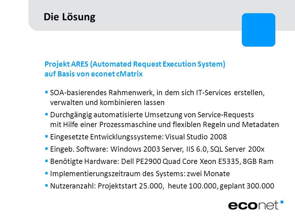Die Lösung Projekt ARES (Automated Request Execution System) auf Basis von econet cMatrix.