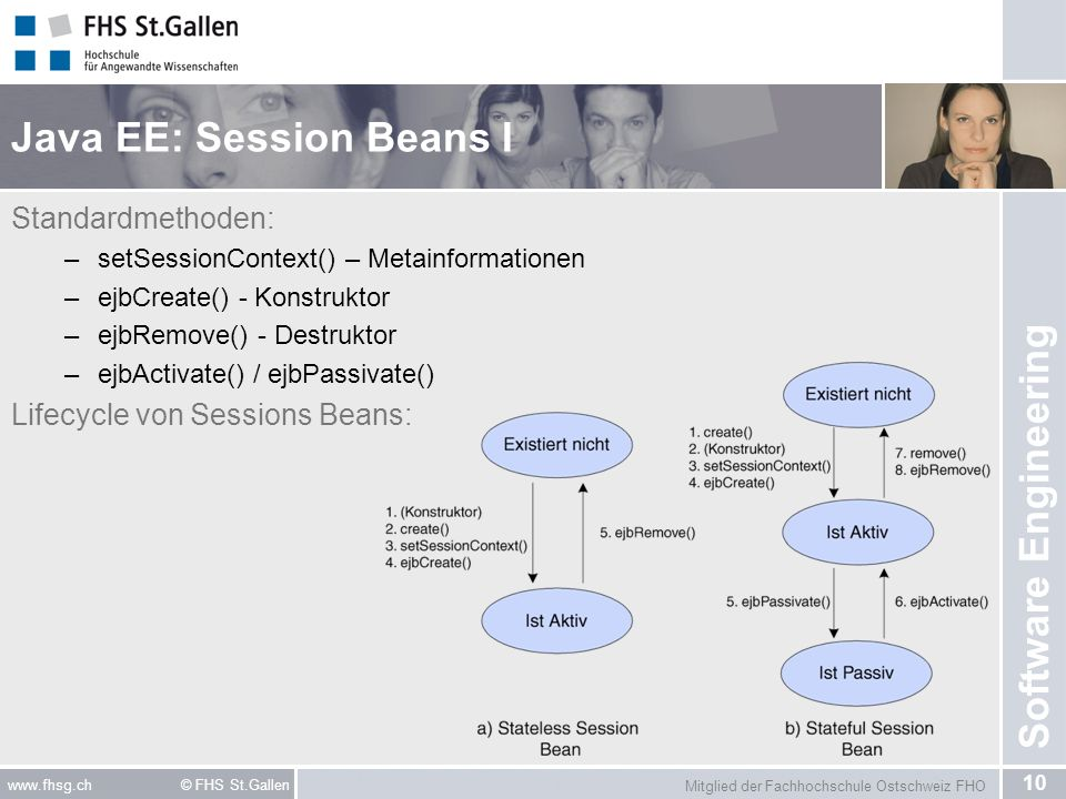 Java EE: Session Beans I