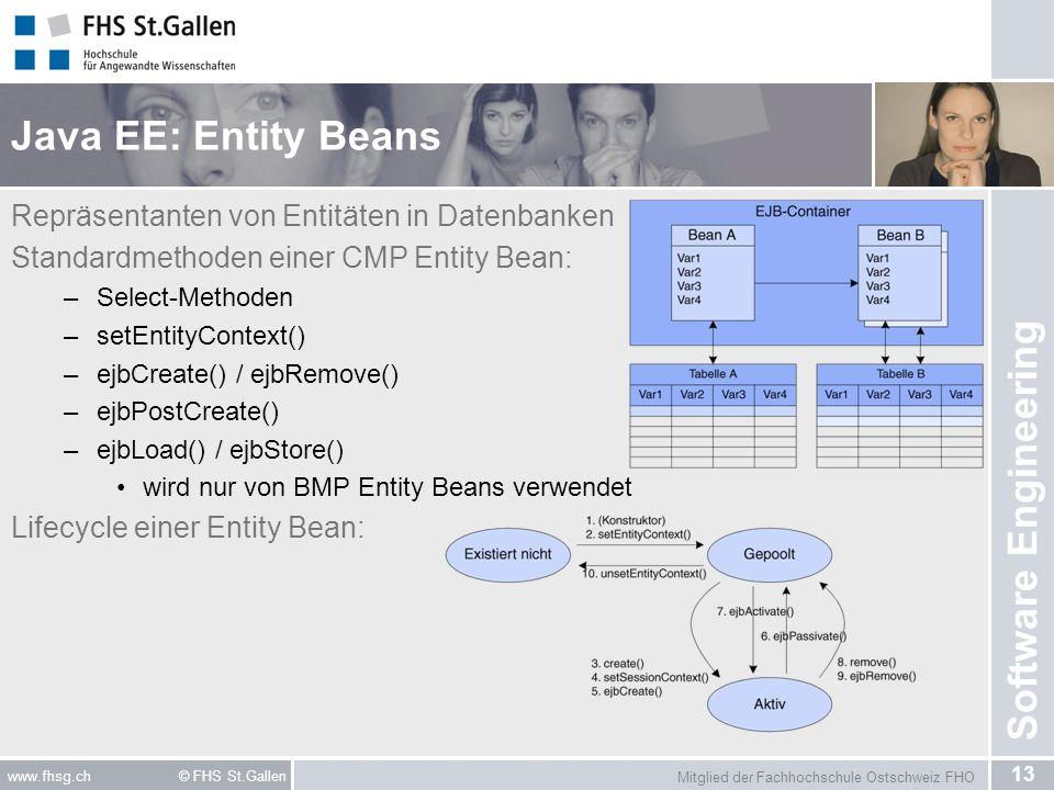 Java EE: Entity Beans Repräsentanten von Entitäten in Datenbanken