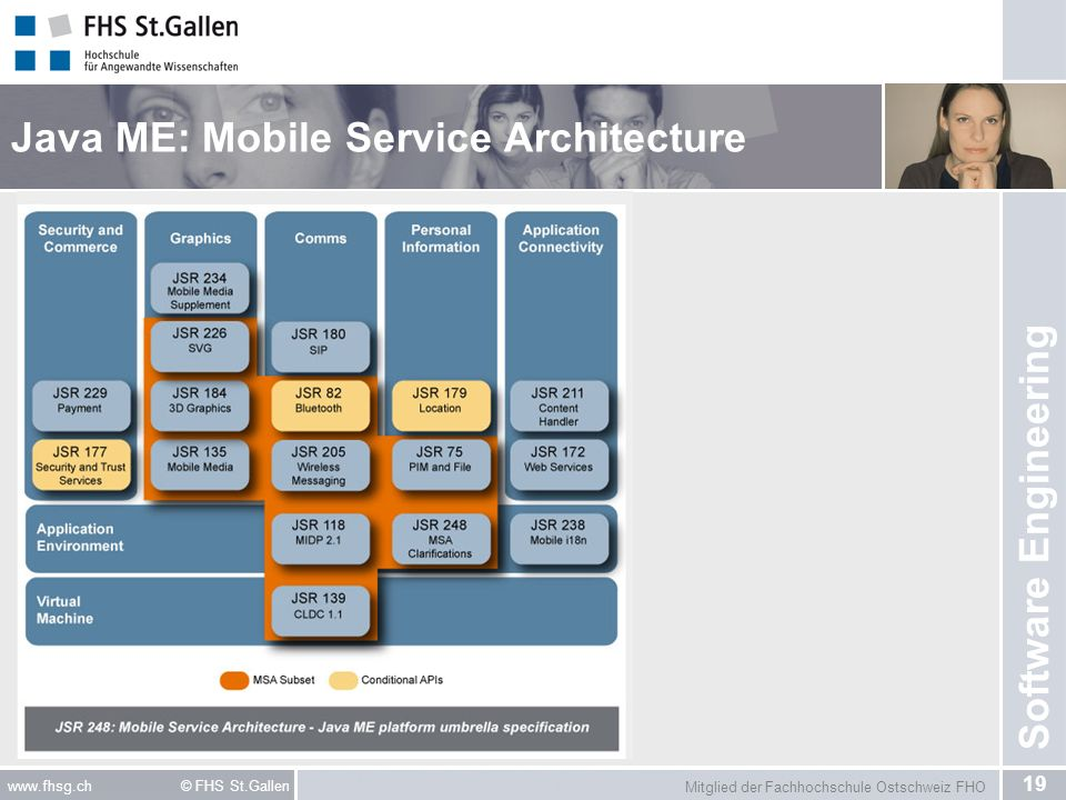 Java ME: Mobile Service Architecture